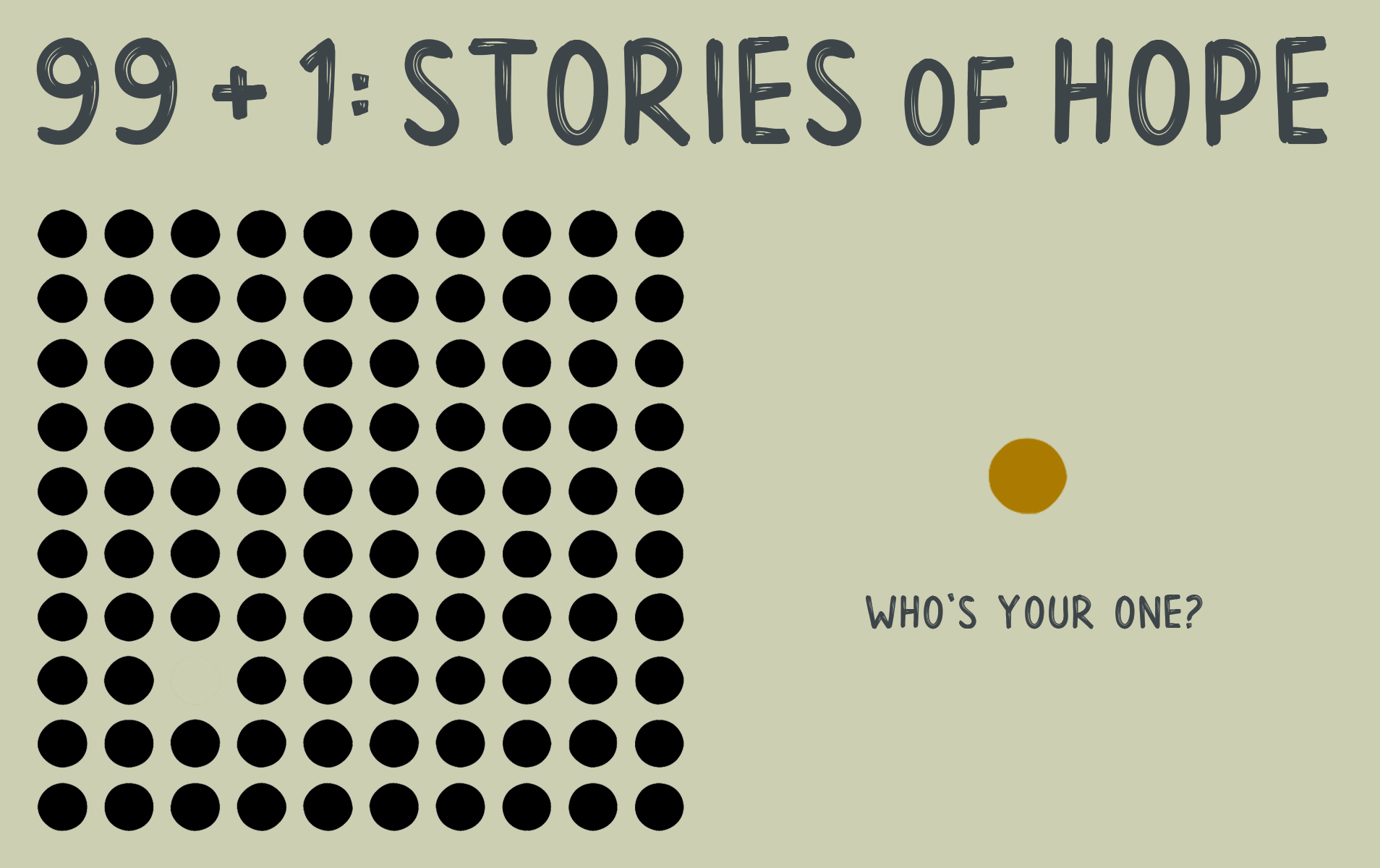 99 + 1: Stories of Hope